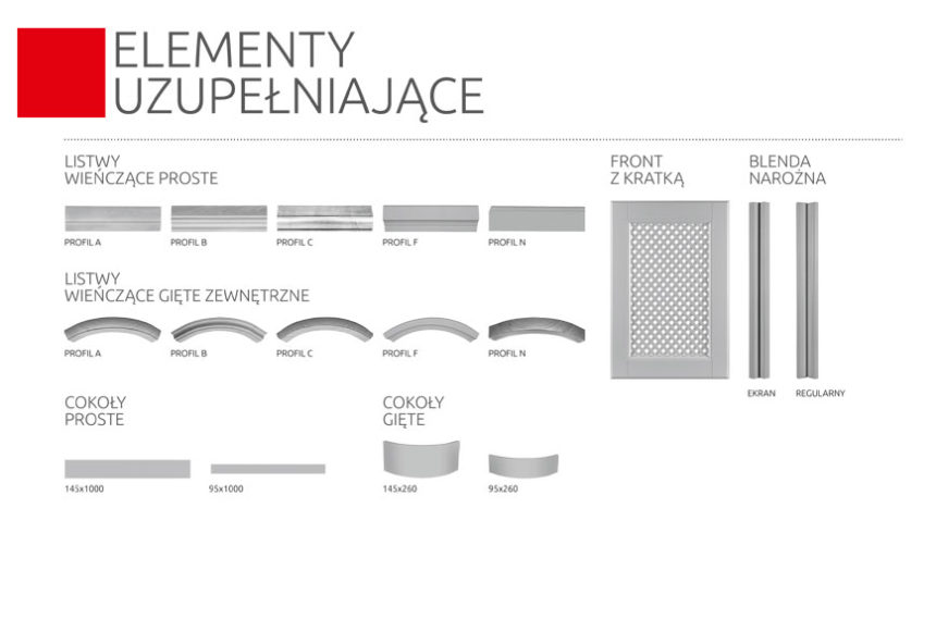 Elementy